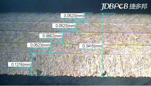 捷多邦超厚銅PCB(4-10OZ)PCB制作工藝研究