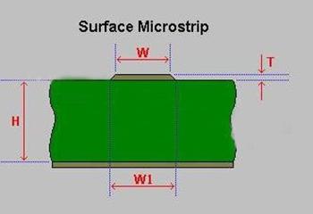 PCB设计计算阻抗需要注意哪些细节?