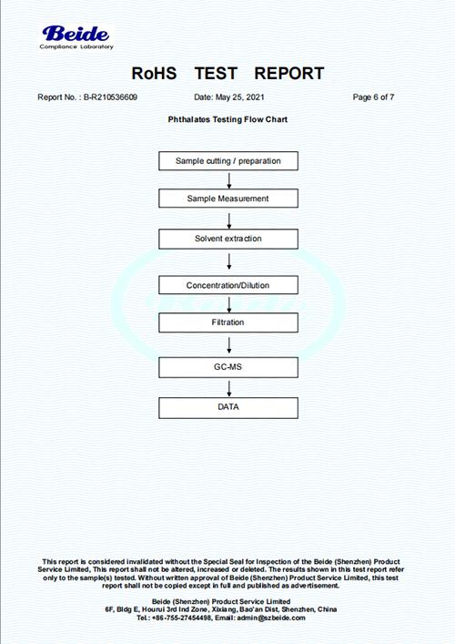 捷多邦环保证书