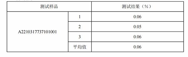 21年捷多邦PCB板材吸水率检测结果