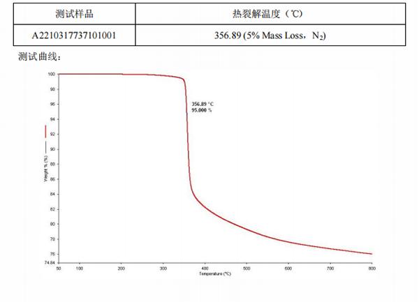 PCB板材热裂解温度检测结果