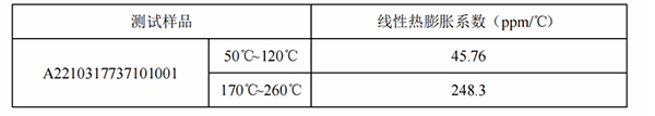 PCB板材线性热膨胀系数检测结果