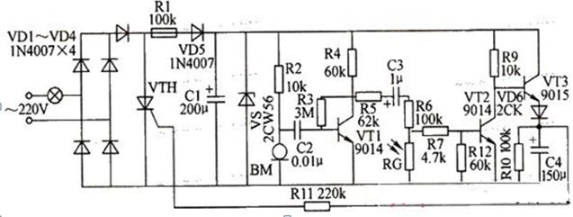 延时节电开关是一种楼道照明灯或其它用电设备的自动延时开关装置。它采用电子器件、脉冲技术及无触点开关技术。如楼道每个单元只装一台,用三根导线连接楼道各层位的按扭开关和照明灯,当行人夜间上下楼时,只需就近按下按扭开关,各层照明灯都点亮,经数秒或数分钟后,各层照明灯自动熄灭,并且本装置也自动停电,平时不耗电能。 在白天光线射到光敏电阻RG之上时,其阻值变得很小,使VT2截止,VT3也截止,C4正极电位为零(或很低),无触发电压加到晶闸管VTH的门极上,晶闸管不导通,使得VD1~VD4所组成的桥路不通,作为负载的