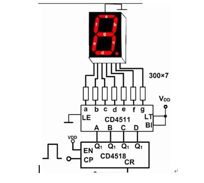 一款有BCD轉換、消隱和鎖存控制及驅動功能cd4511數碼管驅動接線電路圖