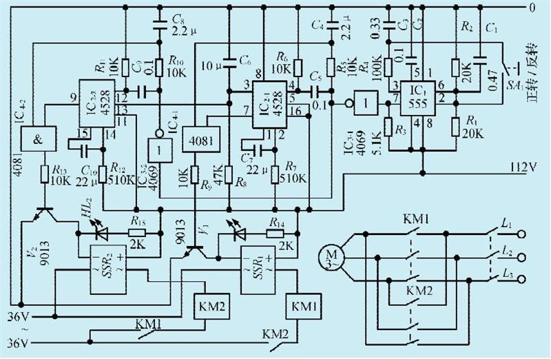 延时时间视实际需要调整相应的时间常数。正转时,IC3-1输出低电平,与门IC4-1的一个输入端经R5与其相接,与门输出必为低电平, Vl截止,固态继电器SSR1断开,KM1接触器断开。另一方面IC3-2反相器输出高电平,经R10和与门IC4-2输出是高电平,所以IC2-2输出电平使VZ导通,固态继电器接通KM2,电机得电正转,IC3-2输出立即变为低电平,V2截止,KM2断电,电机失电,转速下降;同时IC3-1输出上升沿触发单稳态,约延时5秒后,IC2-1输出才跳变为高电平,于是V1导通,固态继电器接通K