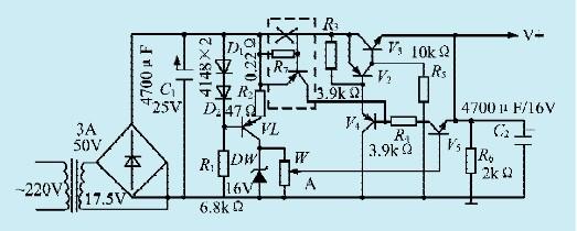 本文介绍一款能以OV起调的直流稳压电源,其输出电压能从OV开始起调,直至调到设定的最大值,且连续调节,而输出电流也较大,并能当作直流稳压电源使用,电路如图1所示。 电路工作原理 该电路属于一串联型稳压电路,V2、V3组成复合调整管,作功率输出,V4、V5共同完成比较、放大,D1、D2、V1、DW、W、R1、R2等组成基准电压源,V1、D1、D2等组成恒流输出给DW、W,以保证DW输出稳定度较高的基准电压信号,因此在本稳压器的输出端便可以得到一个稳定度较高的输出电压,又由于V2、V3组成的复合管的放大倍数很