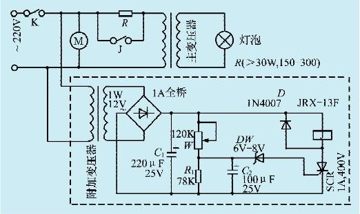 投影仪目前应用普遍,但常烧灯泡。分析其原因,大都是因为灯泡冷阻很小,冲击电流过大之故。本文介绍的一款电路经使用效果好,可有效地保护灯泡。电路如图所示。   电路工作原理   图中虚线框部分为一简易可调延时电路,电源开关闭合,电路延时,继电器未闭合,由于电阻R限制,从而抑制了流过灯丝的冲击电流,随着灯丝发热。灯丝电阻达到热态稳定值。延时时间到可控硅导通,继电器吸合,将限流电阻R短路。灯泡两端加上额定电压使灯泡正常发光。   除电阻R外所有器件装在一个电路板上,并固定在投影仪内部不挡光线处,电路R直接固定