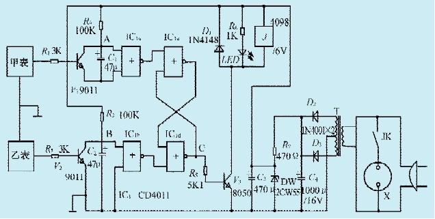 本文介绍的控制电路使用两只具有定时响闹功能的电子表,可以自由设定该插座供电时刻与断电时刻。电路如图所示。   电路工作原理   电子表甲提供供电信号,当甲表定时响闹信号到来时,从压电片两端引出的音频信号经R1使三极管V1导通,由R1、C1和IC1a组成的RC延时电路中的C1放电,A点呈低电位,经IC1a反相输出高电平,触发由IC1a和IC1d组成的R-S触发器翻转,C点呈高电位,经R5使三极管V3导通,继电器吸合,向插座供电,被控电路得电工作,同时LED点亮,提示供电。当响闹结束后,V1截止,C1停止