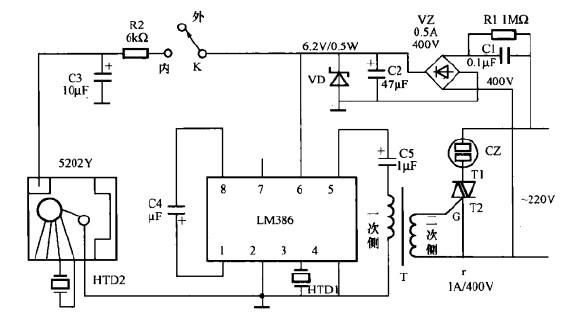 本文介绍的控制器可用于音乐彩灯、音乐喷泉、电风扇模拟自然风等方面的控制。其工作方式可分为内、外部音源控制。外部音源是自然环境中的音乐或人们的声音对电路进行控制;内都音源则由本身的音乐集成电路产生并对电路进行控制。电路如图所示。   电路工作原理:由图可知,HTD1拾取的声音信号由LM386构成200倍增益的音频放大器放大,触发双向可控硅对电压进行控制,使接在插座CZ两端的负载电压随声音信号的强弱而变化。   内部音源由一片5202Y音乐集成电路和HTD2组成,只要加电后该音乐集成电路就可循环持续工作。
