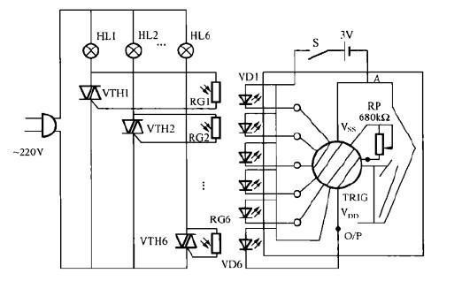 本文介绍一款自动循环的彩灯控制电路,如图所示。   电路工作原理:由图可知,该电路主要由音乐集成电路A和光耦合交流无触点开关两部分组成。由于使用了一块八声五闪光的集成电路,它具有能直接驱动五路发光二极管循环闪烁的恃点。因此在接通电源后,其VD1~VD5就会被轮流点亮,故所对应的光敏电阻器RG1~RGS将按顺序由高阻变为低阻,使VTH1-VTH5随之由截止变为导通,控制HL1~HL5轮流点亮和熄灭。   在这里A不需要发出模拟声,故此也将A的输出端接于发光二极管VD6为负载.因此HL6也会随内储模拟声而