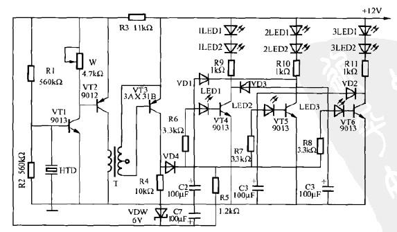 本文介绍一款声控旋转彩灯电路,如图所示。   电路工作原理:由图可知,晶体管VT4-VT6组成压控循环振荡器,其起振原理是:接通电源后,12V正电源经R3、VDW和C1稳压输出6V直流由R5分别经R6、R7、R8向C2、C3、C4充电,使LED1、LED2、LED3正极端电位分别提高,所以VT4~VT6均有导通趋势,由于电路元器件不可能绝对均匀一致,假设VT4优先导通,第一组彩灯LED1、LED2发光.此时VT4集电极为低电平.VD3导通.C4经VD3和VT4放电且无法充电,所以VT6截止。但C3仍可
