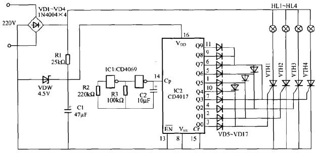 本文介绍一款节口灯笼控制器,可同时控制4盏灯笼(或4串彩灯)作出各种灯光变电路如图所示。   电路工作原理:由图可知,220V交流电经VD1-VD4整流后输出,其中一路由R1分压,VDW稳压后向IC1、IC2提供约5V的工作电压。IC1 CD4069中两个非门构成一个多谐振荡器,其振荡频率f由R3及C2决定。图中所给元件数值得到的振荡频率为0.