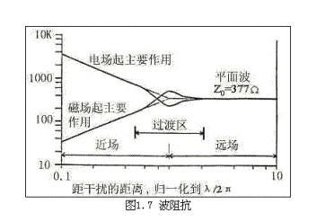 电场知识结构图