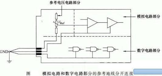 模拟线路和数字电路参考地线分开连接