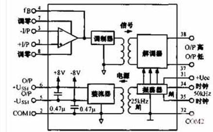 一款采用变压器传递信号可隔离传感器通道的隔离放大器电路图