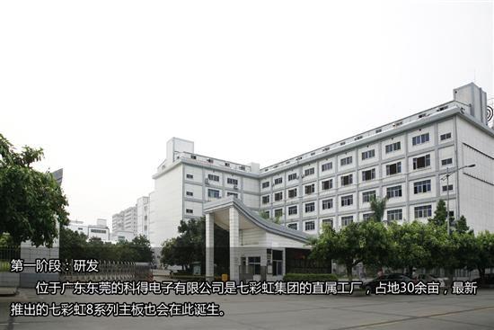 东莞七彩虹工厂