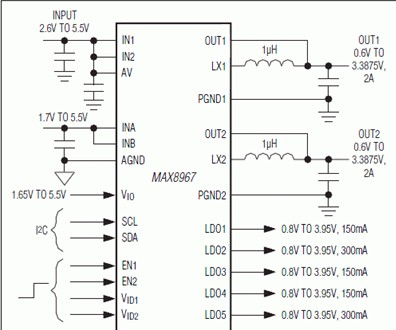 max232 远传保护电路图