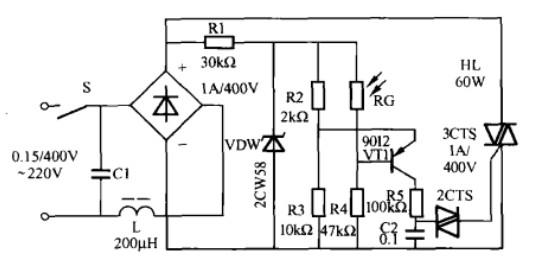 本文介绍一款自动调光台灯,电路如图所示。   电路工作原理:交流电压经桥堆整流后,一路经R1由稳压管2CW18稳压后得到9V脉动直流电压,供控制电路使用;一路加到电灯HL和晶闸管3CTS两端。改变3CTS的导通角即可改变电灯HL的亮度,HL中通过的是脉动直流电流。控制电路使用脉动直流电流是为了保证输出的触发脉冲与可控制的阳极电压同步。   图中RG光敏电阻用作探头。VT1、R2、R3等组成误差放大器,VT1实质上起到一个可变电阻的作用。R5、C2、2CT5等组成的触发电路。当某种原因使探头处的照度发生