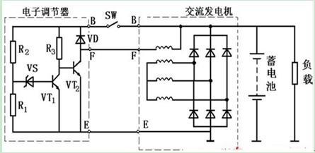 一款由汽车蓄电池和发电机组成能控制发电机稳定电压的电子调节器基