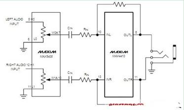max4410的耳机输出端具有±8kv esd保护.