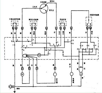 全自动洗衣机原理电路图
