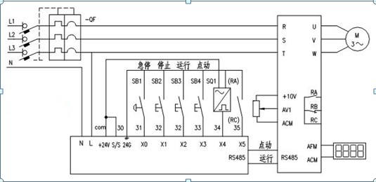 变压器带负载合闸产生的过电压,可以选用周期性能好的开关(开关长期操作后会出现不同期);采用良好的阻容吸收回路或者有源抑制器技术方案;采用带静电屏蔽措施的变压器,也可以有效地抑制合闸过电压。但是大功率变压器在制作静电屏蔽层的难度将是相当大的。 对于变频器移相变压器的分断过电压,采用阻容吸收网络和氧化锌避雷器组成过电压吸收回路,取得较好效果。 对整流元件换向产生的过电压,注意点是:整流元件的反向耐压值要足够,其次就是吸收回路和续流回路必须措施得当。否则整流器件就有可能被过电压击穿。 以下为一款变频器过电压的处