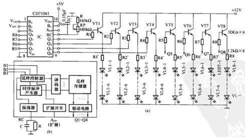 一款以多功能程控闪光集成电路CD71061为核心元件的多花样程控LED显示电路图