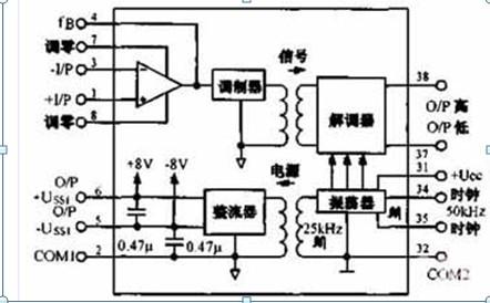 款在工业控制 信号放大等各个方面获得广泛应用的隔离放大器电路图图片