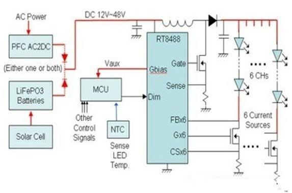 一款采用RT8488控制器控制通过DC输入对LED做恒流控制电路图