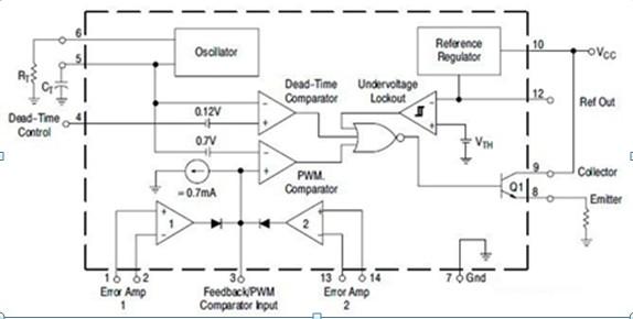 脉宽mc33060内部结构电路图